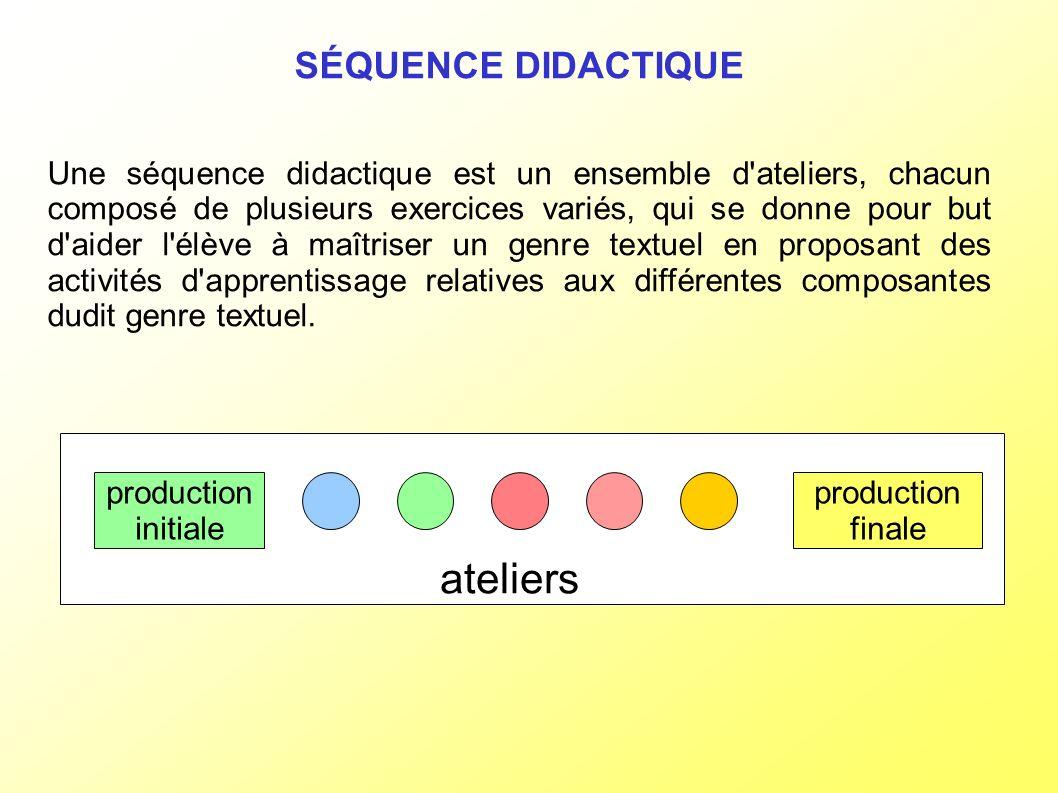 SÉQUENCE DIDACTIQUE Une séquence didactique est un ensemble d'ateliers, chacun composé de plusieurs exercices variés, qui se donne pour but d'aider l'