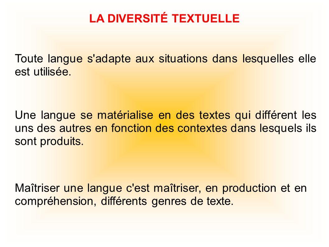 LA DIVERSITÉ TEXTUELLE Toute langue s'adapte aux situations dans lesquelles elle est utilisée. Une langue se matérialise en des textes qui différent l
