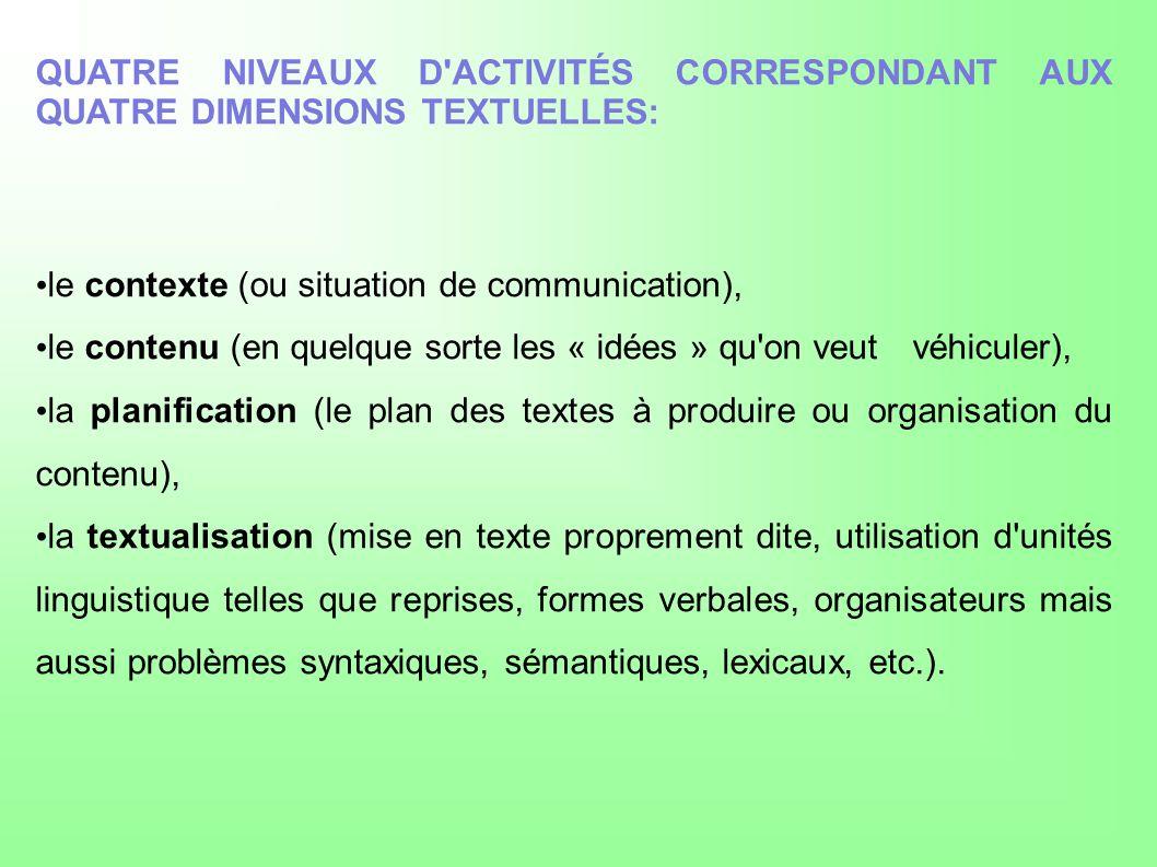 QUATRE NIVEAUX D'ACTIVITÉS CORRESPONDANT AUX QUATRE DIMENSIONS TEXTUELLES: le contexte (ou situation de communication), le contenu (en quelque sorte l