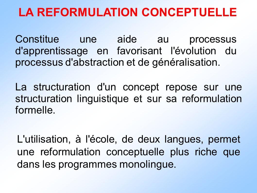 LA REFORMULATION CONCEPTUELLE Constitue une aide au processus d apprentissage en favorisant l évolution du processus d abstraction et de généralisation.