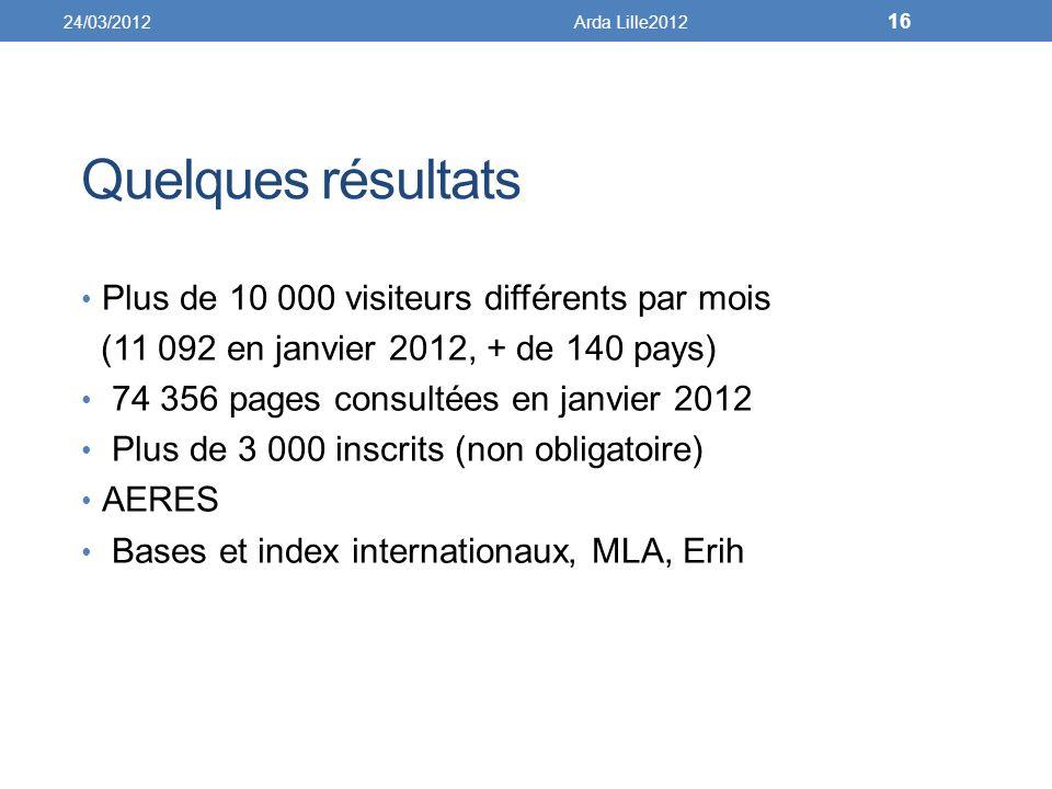 Quelques résultats Plus de 10 000 visiteurs différents par mois (11 092 en janvier 2012, + de 140 pays) 74 356 pages consultées en janvier 2012 Plus de 3 000 inscrits (non obligatoire) AERES Bases et index internationaux, MLA, Erih 24/03/2012Arda Lille2012 16