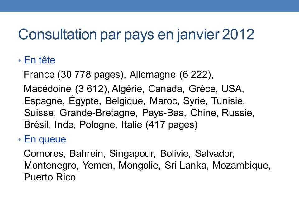 Consultation par pays en janvier 2012 En tête France (30 778 pages), Allemagne (6 222), Macédoine (3 612), Algérie, Canada, Grèce, USA, Espagne, Égypt