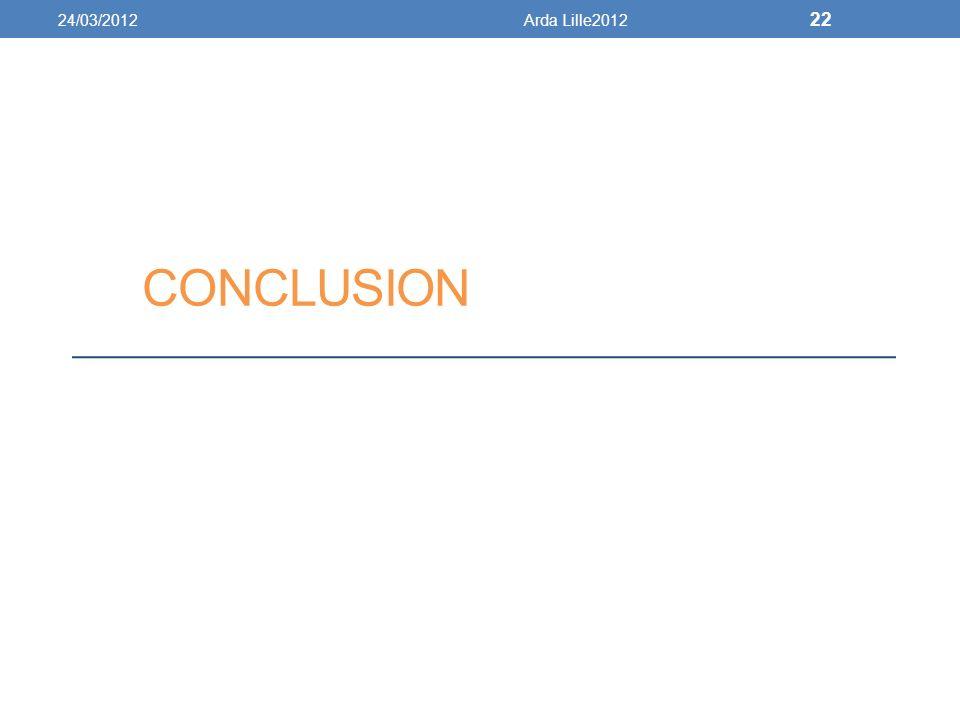 CONCLUSION 24/03/2012Arda Lille2012 22
