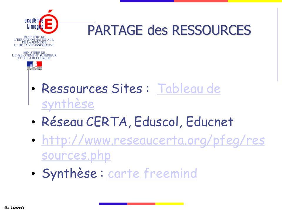 MA.Lestrade PARTAGE des RESSOURCES Ressources Sites : Tableau de synthèseTableau de synthèse Réseau CERTA, Eduscol, Educnet http://www.reseaucerta.org/pfeg/res sources.php http://www.reseaucerta.org/pfeg/res sources.php Synthèse : carte freemindcarte freemind