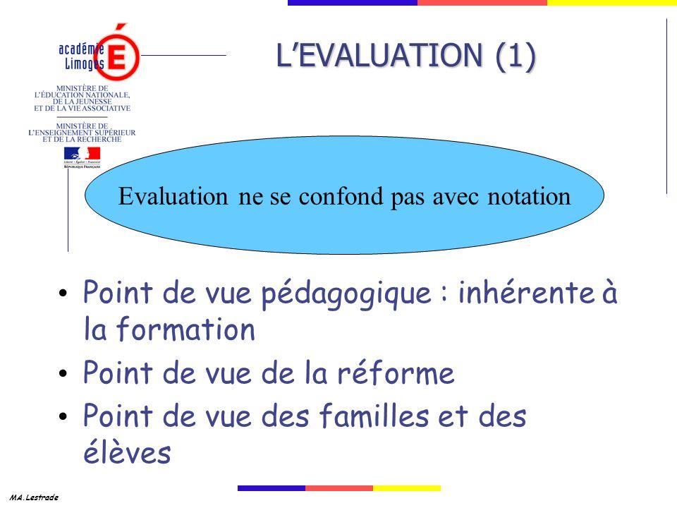 MA.Lestrade LEVALUATION (1) Point de vue pédagogique : inhérente à la formation Point de vue de la réforme Point de vue des familles et des élèves Evaluation ne se confond pas avec notation