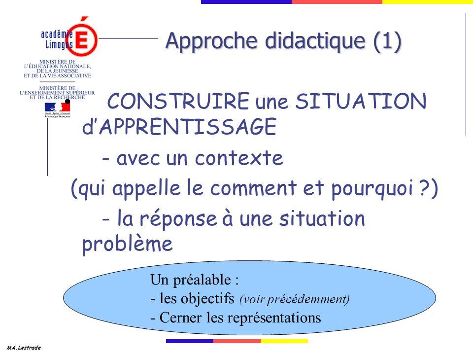 MA.Lestrade Approche didactique (2) Les 3 étapes : OBSERVATION ANALYSE des DONNES RECOLTEES EMERGENCE de la NOTION INVESTIGATION Complémentaire