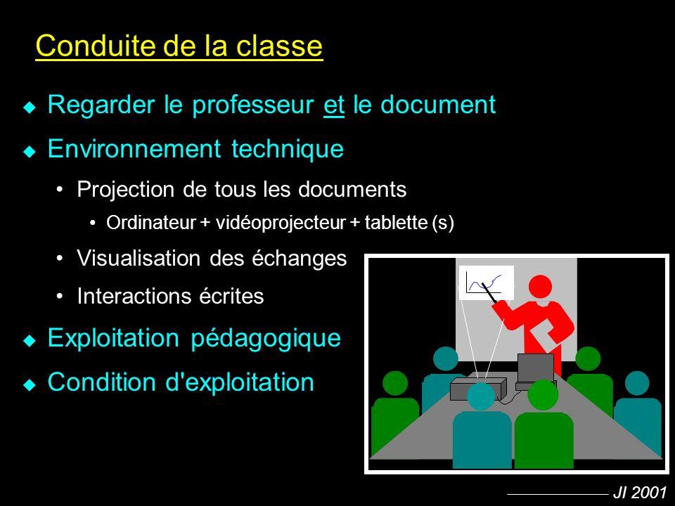 JI 2001 Conduite de la classe u Regarder le professeur et le document u Environnement technique Projection de tous les documents Ordinateur + vidéopro