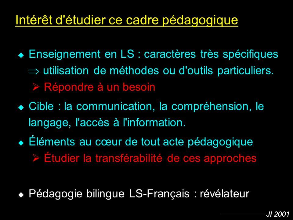 JI 2001 Intérêt d'étudier ce cadre pédagogique u Enseignement en LS : caractères très spécifiques utilisation de méthodes ou d'outils particuliers. Ré