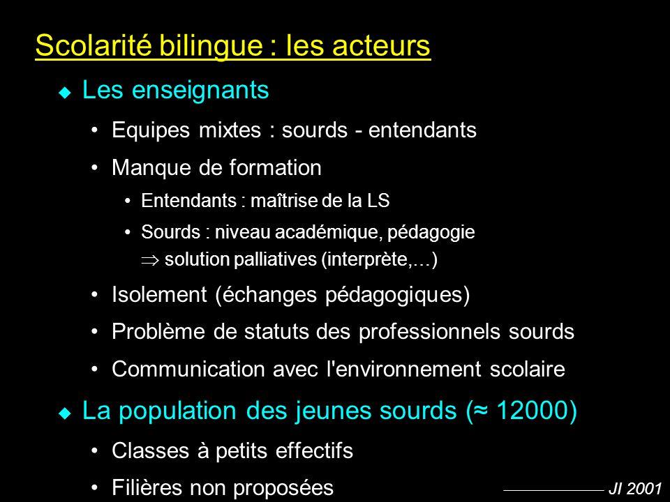 JI 2001 Scolarité bilingue : les acteurs u Les enseignants Equipes mixtes : sourds - entendants Manque de formation Entendants : maîtrise de la LS Sou