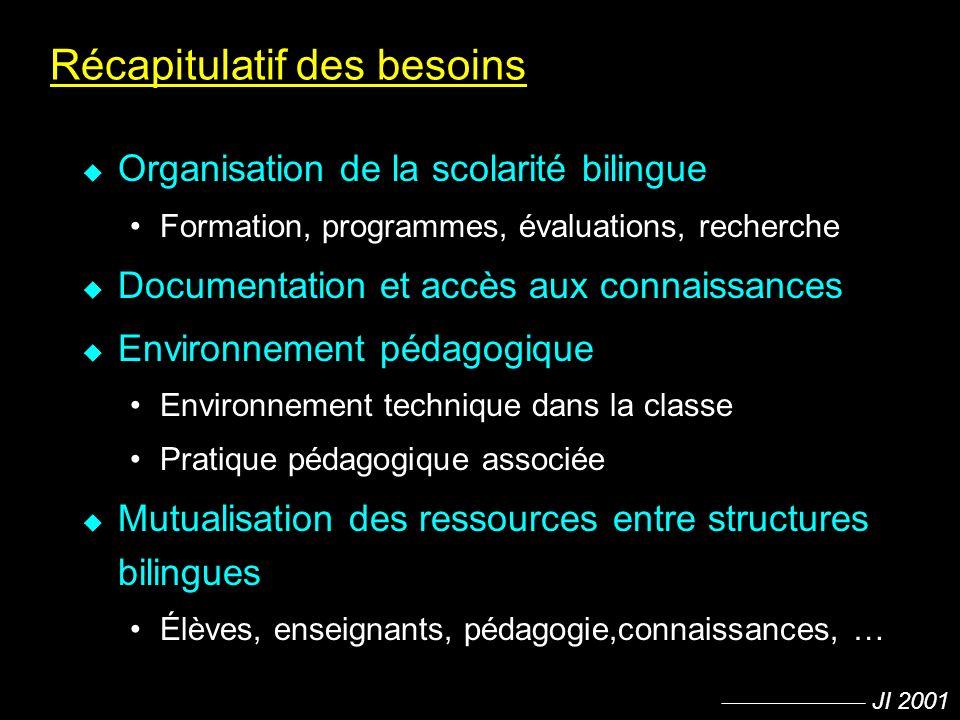 JI 2001 Récapitulatif des besoins u Organisation de la scolarité bilingue Formation, programmes, évaluations, recherche u Documentation et accès aux c