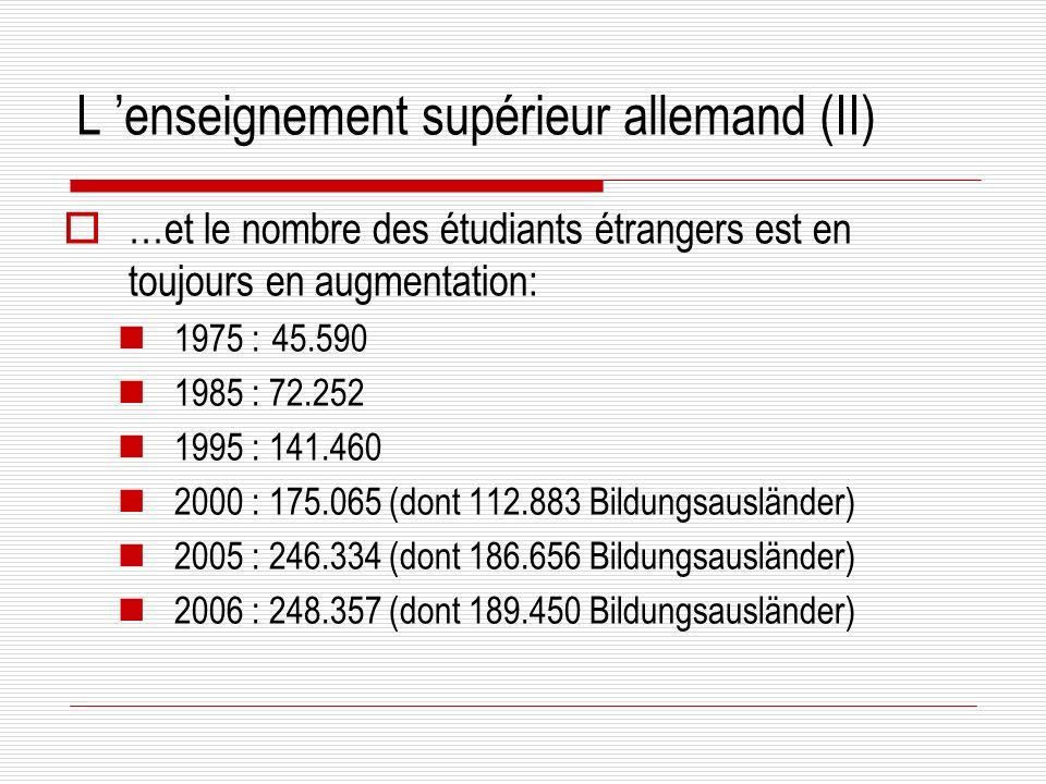 L enseignement supérieur allemand (II) …et le nombre des étudiants étrangers est en toujours en augmentation: 1975 :45.590 1985 : 72.252 1995 : 141.460 2000 : 175.065 (dont 112.883 Bildungsausländer) 2005 : 246.334 (dont 186.656 Bildungsausländer) 2006 : 248.357 (dont 189.450 Bildungsausländer)