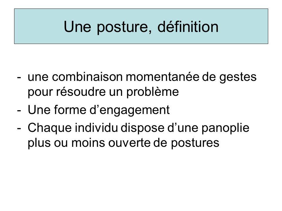 Une posture, définition -une combinaison momentanée de gestes pour résoudre un problème -Une forme dengagement -Chaque individu dispose dune panoplie