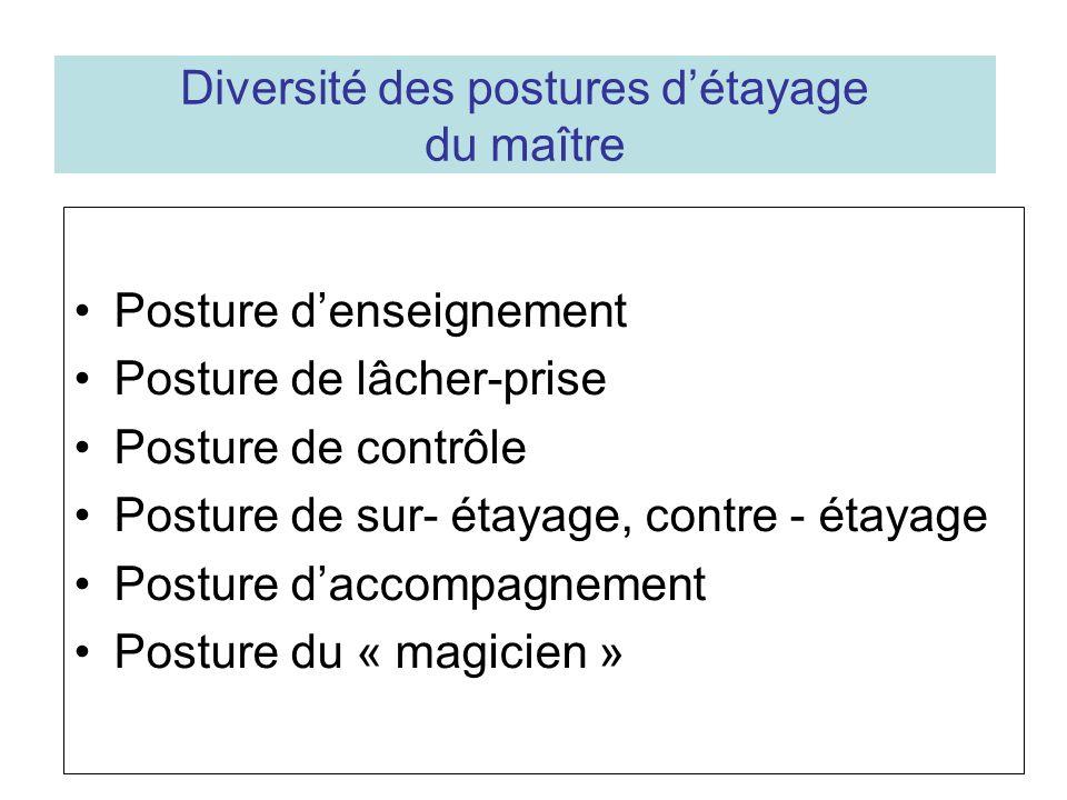 Diversité des postures détayage du maître Posture d Posture denseignement Posture de lâcher-prise Posture de contrôle Posture de sur- étayage, contre
