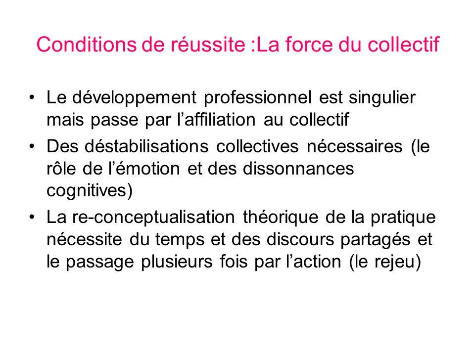 Conditions de réussite :La force du collectif Le développement professionnel est singulier mais passe par laffiliation au collectif Des déstabilisatio