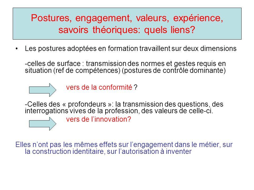 Postures, engagement, valeurs, expérience, savoirs théoriques: quels liens? Les postures adoptées en formation travaillent sur deux dimensions -celles