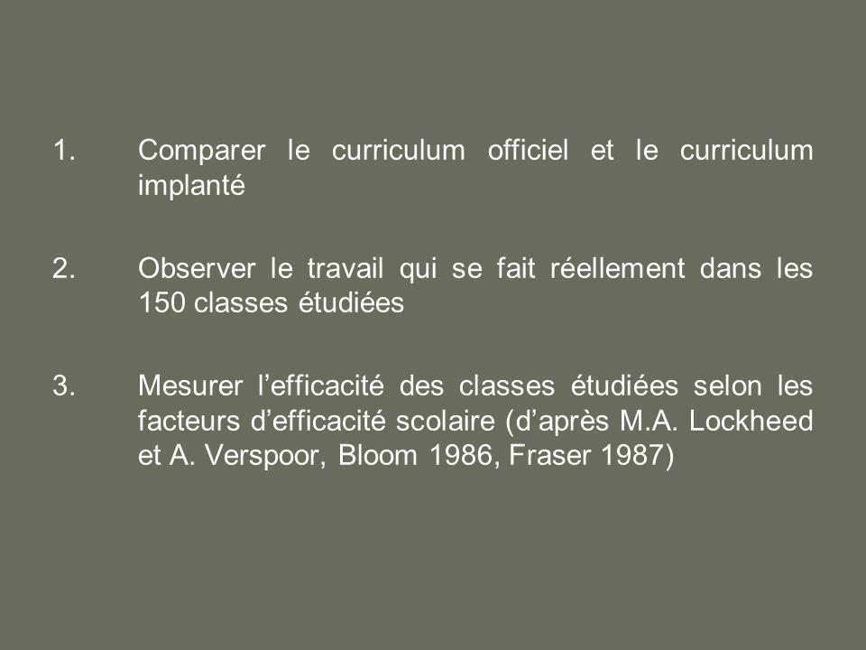 1.Comparer le curriculum officiel et le curriculum implanté 2.Observer le travail qui se fait réellement dans les 150 classes étudiées 3.Mesurer leffi
