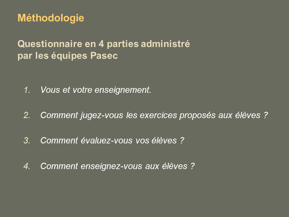 Méthodologie 1.Vous et votre enseignement. 2.Comment jugez-vous les exercices proposés aux élèves ? 3.Comment évaluez-vous vos élèves ? 4.Comment ense