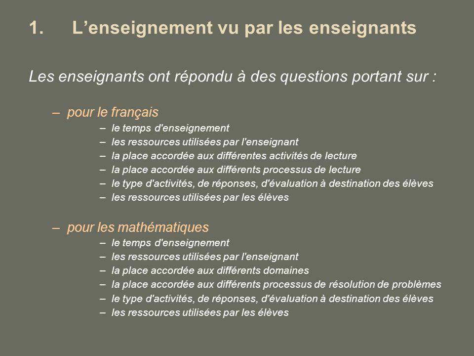 1.Lenseignement vu par les enseignants Les enseignants ont répondu à des questions portant sur : –pour le français –le temps d'enseignement –les resso