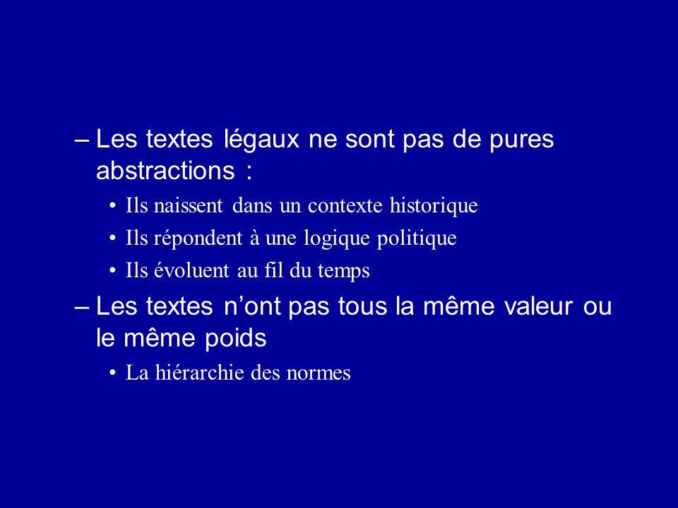 –Les textes légaux ne sont pas de pures abstractions : Ils naissent dans un contexte historique Ils répondent à une logique politique Ils évoluent au