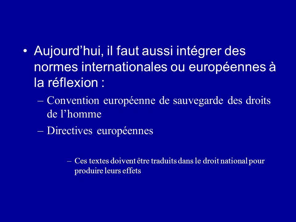 Aujourdhui, il faut aussi intégrer des normes internationales ou européennes à la réflexion : –Convention européenne de sauvegarde des droits de lhomm