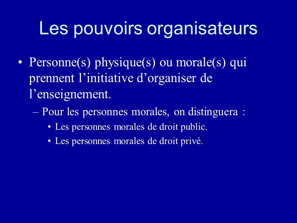 Les pouvoirs organisateurs Personne(s) physique(s) ou morale(s) qui prennent linitiative dorganiser de lenseignement. –Pour les personnes morales, on