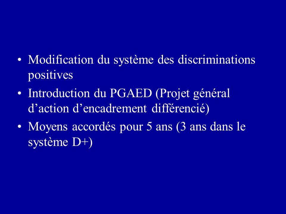 Modification du système des discriminations positives Introduction du PGAED (Projet général daction dencadrement différencié) Moyens accordés pour 5 a