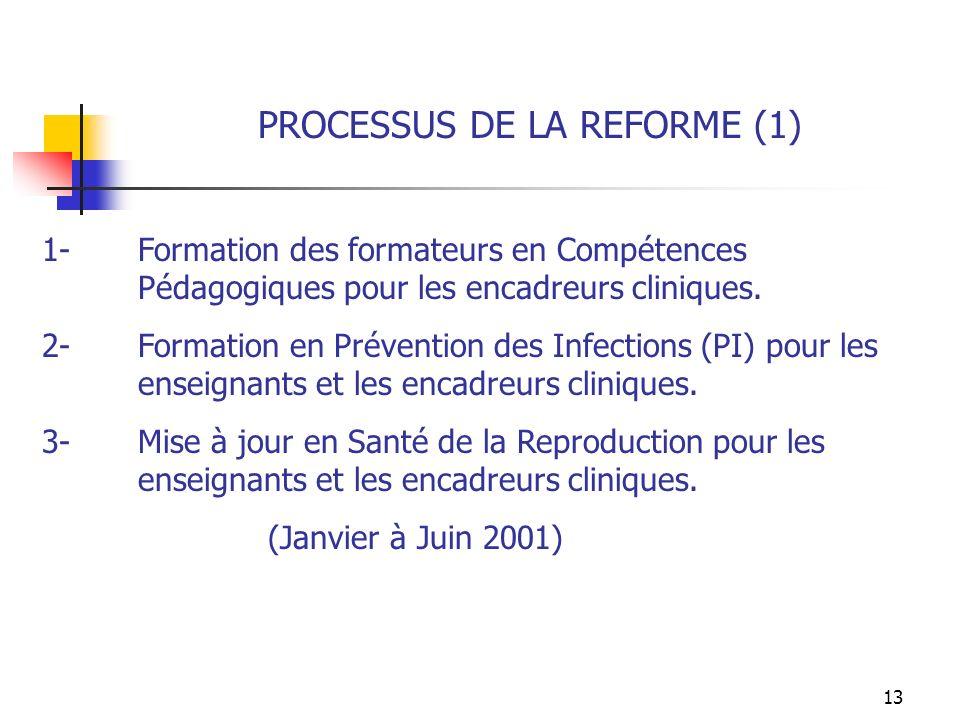 13 PROCESSUS DE LA REFORME (1) 1-Formation des formateurs en Compétences Pédagogiques pour les encadreurs cliniques. 2-Formation en Prévention des Inf