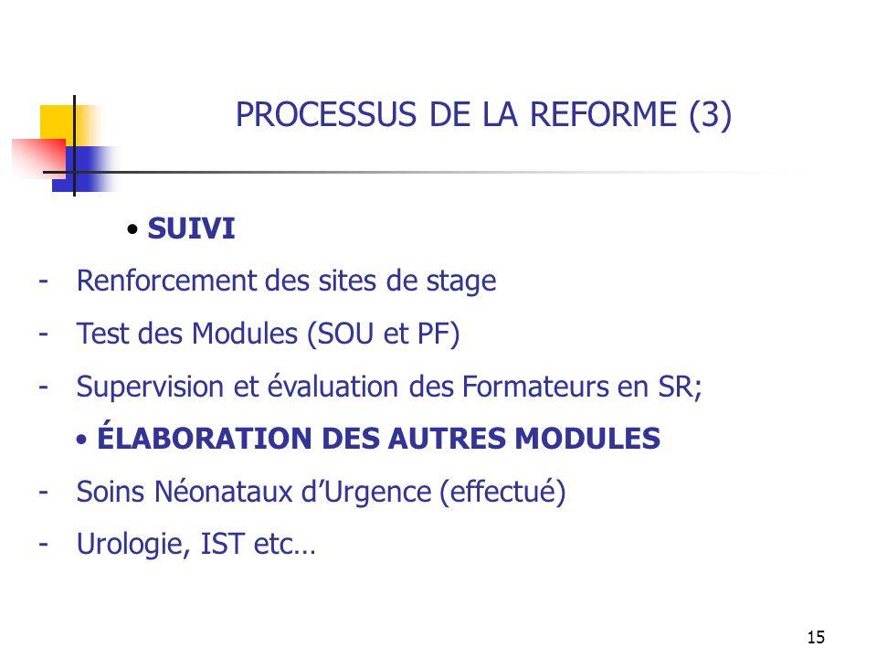 15 PROCESSUS DE LA REFORME (3) SUIVI - Renforcement des sites de stage - Test des Modules (SOU et PF) - Supervision et évaluation des Formateurs en SR