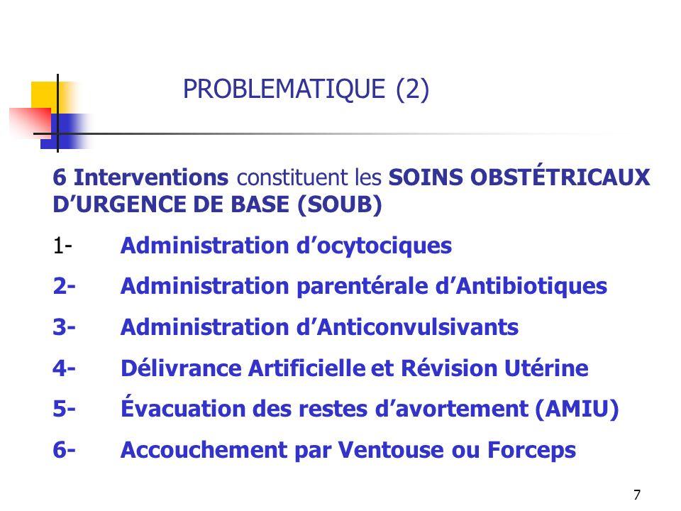 7 PROBLEMATIQUE (2) 6 Interventions constituent les SOINS OBSTÉTRICAUX DURGENCE DE BASE (SOUB) 1-Administration docytociques 2-Administration parentér
