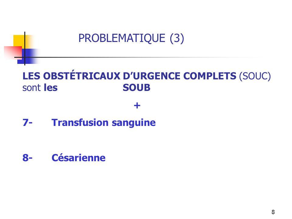 8 PROBLEMATIQUE (3) LES OBSTÉTRICAUX DURGENCE COMPLETS (SOUC) sont les SOUB + 7-Transfusion sanguine 8-Césarienne
