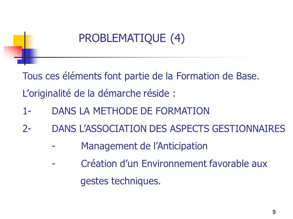 9 PROBLEMATIQUE (4) Tous ces éléments font partie de la Formation de Base. Loriginalité de la démarche réside : 1-DANS LA METHODE DE FORMATION 2-DANS