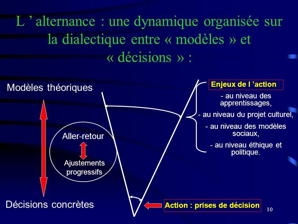 10 Action : prises de décision Enjeux de l action Enjeux de l action : - au niveau des apprentissages, - au niveau du projet culturel, - au niveau des modèles sociaux, - au niveau éthique et politique.