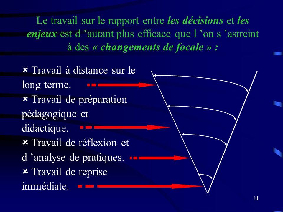 11 Le travail sur le rapport entre les décisions et les enjeux est d autant plus efficace que l on s astreint à des « changements de focale » : Travail à distance sur le long terme.