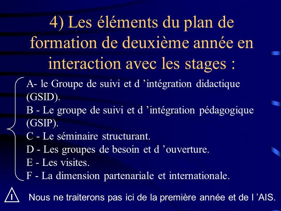 A- le Groupe de suivi et d intégration didactique (GSID).