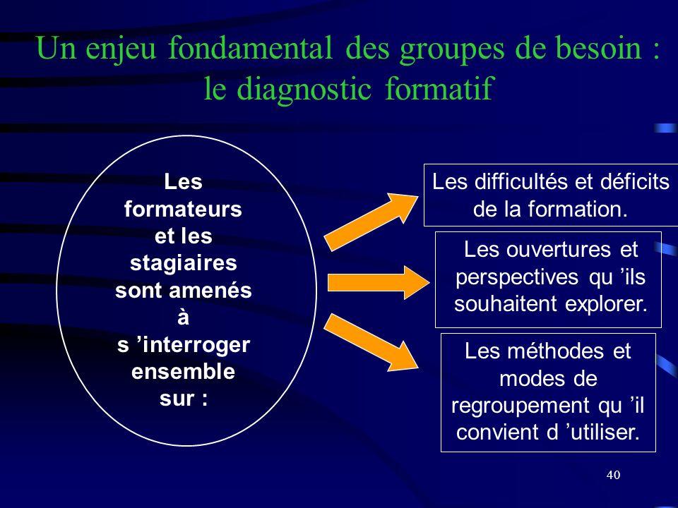 40 Un enjeu fondamental des groupes de besoin : le diagnostic formatif Les formateurs et les stagiaires sont amenés à s interroger ensemble sur : Les difficultés et déficits de la formation.
