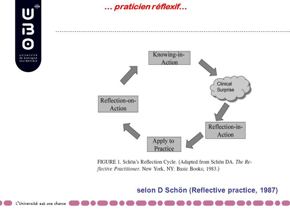 … praticien réflexif… selon D Schön (Reflective practice, 1987)