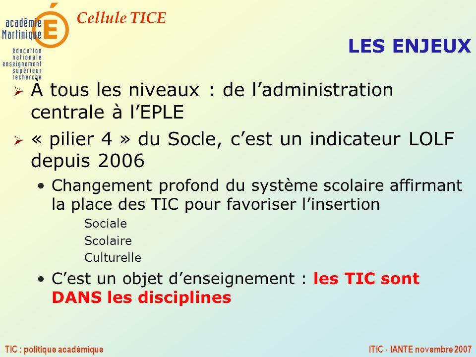 Cellule TICE TIC : politique académiqueITIC - IANTE novembre 2007 LES ENJEUX À tous les niveaux : de ladministration centrale à lEPLE « pilier 4 » du