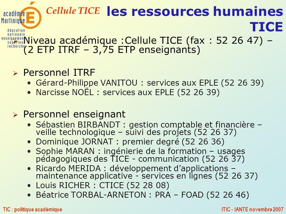 Cellule TICE TIC : politique académiqueITIC - IANTE novembre 2007 les ressources humaines TICE Niveau académique :Cellule TICE (fax : 52 26 47) – (2 E