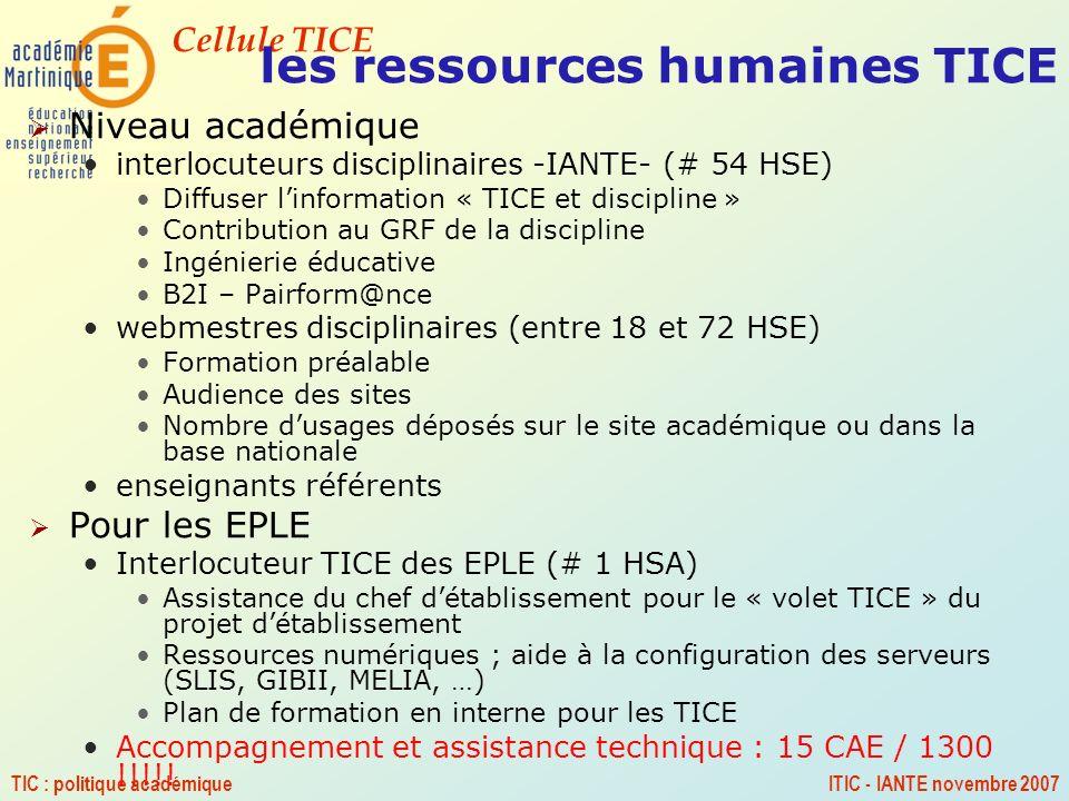 Cellule TICE TIC : politique académiqueITIC - IANTE novembre 2007 les ressources humaines TICE Niveau académique interlocuteurs disciplinaires -IANTE-