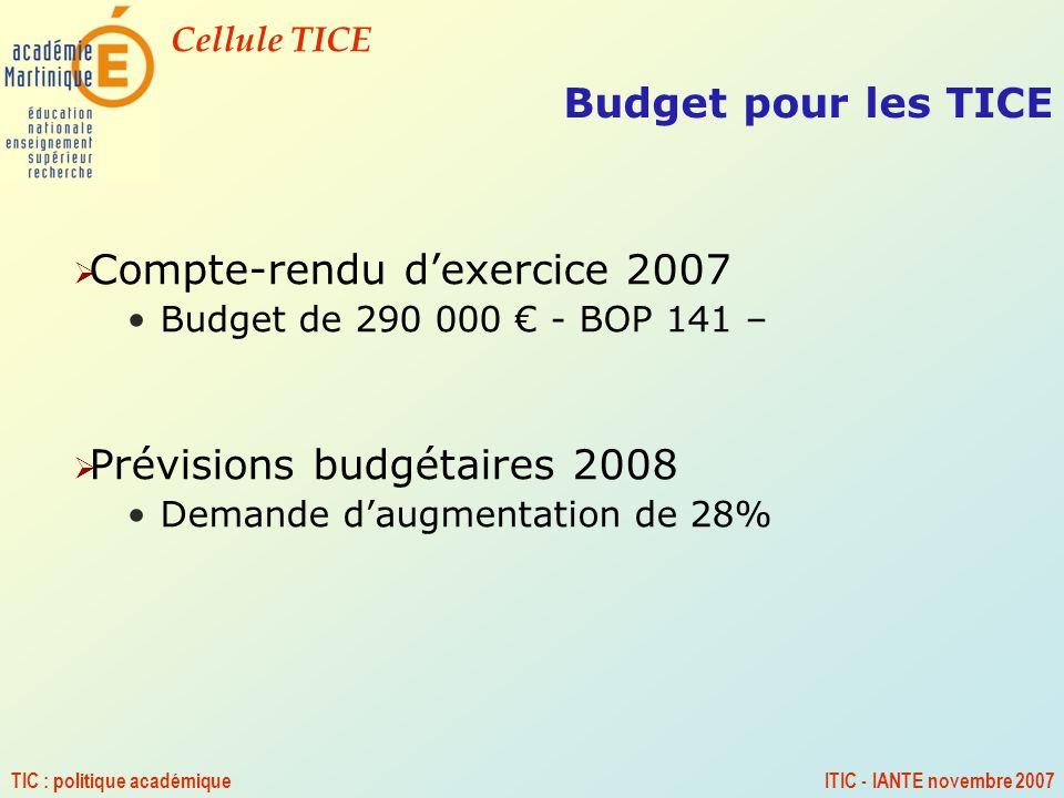 Cellule TICE TIC : politique académiqueITIC - IANTE novembre 2007 Compte-rendu dexercice 2007 Budget de 290 000 - BOP 141 – Prévisions budgétaires 200