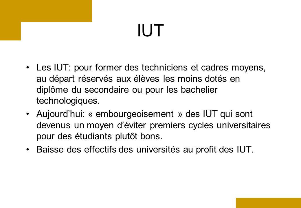 IUT Les IUT: pour former des techniciens et cadres moyens, au départ réservés aux élèves les moins dotés en diplôme du secondaire ou pour les bachelier technologiques.