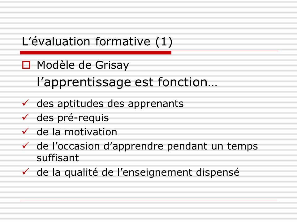 Lévaluation formative (1) Modèle de Grisay lapprentissage est fonction… des aptitudes des apprenants des pré-requis de la motivation de loccasion dapprendre pendant un temps suffisant de la qualité de lenseignement dispensé