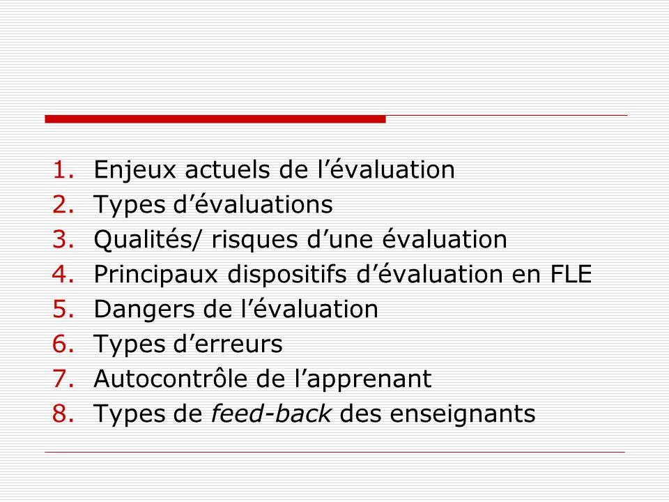 1.Enjeux actuels de lévaluation 2.Types dévaluations 3.Qualités/ risques dune évaluation 4.Principaux dispositifs dévaluation en FLE 5.Dangers de lévaluation 6.Types derreurs 7.Autocontrôle de lapprenant 8.Types de feed-back des enseignants