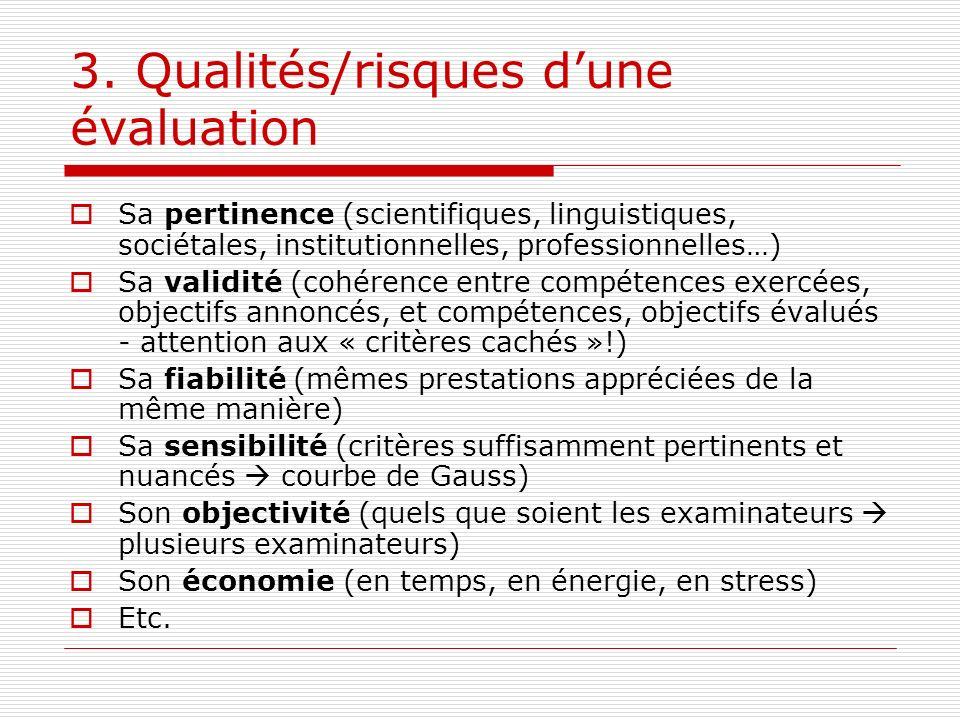 3. Qualités/risques dune évaluation Sa pertinence (scientifiques, linguistiques, sociétales, institutionnelles, professionnelles…) Sa validité (cohére