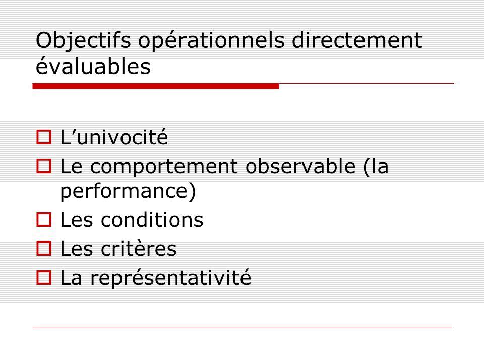 Objectifs opérationnels directement évaluables Lunivocité Le comportement observable (la performance) Les conditions Les critères La représentativité