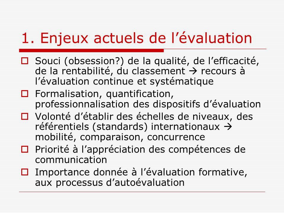 1. Enjeux actuels de lévaluation Souci (obsession?) de la qualité, de lefficacité, de la rentabilité, du classement recours à lévaluation continue et