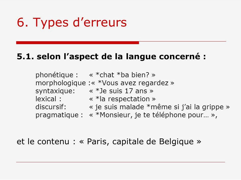 6.Types derreurs 5.1. selon laspect de la langue concerné : phonétique : « *chat *ba bien.
