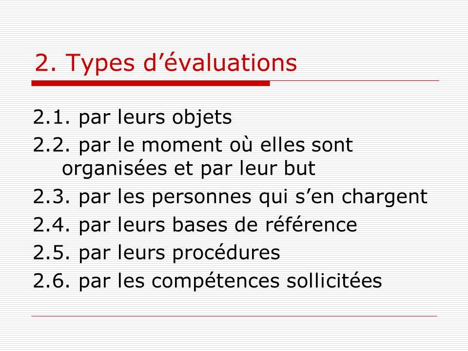 2.Types dévaluations 2.1. par leurs objets 2.2.