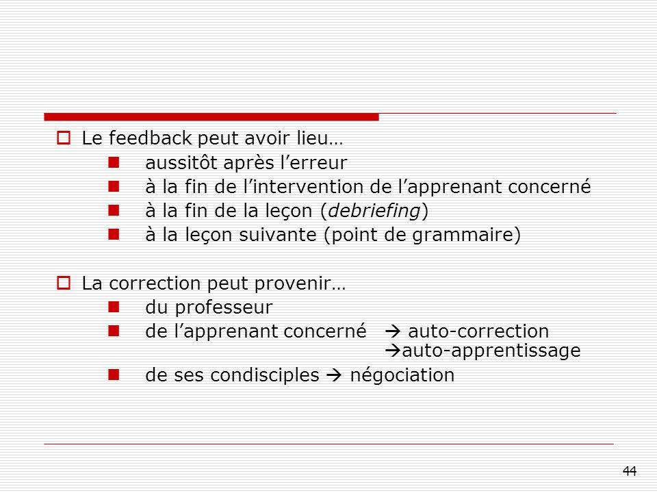44 Le feedback peut avoir lieu… aussitôt après lerreur à la fin de lintervention de lapprenant concerné à la fin de la leçon (debriefing) à la leçon suivante (point de grammaire) La correction peut provenir… du professeur de lapprenant concerné auto-correction auto-apprentissage de ses condisciples négociation