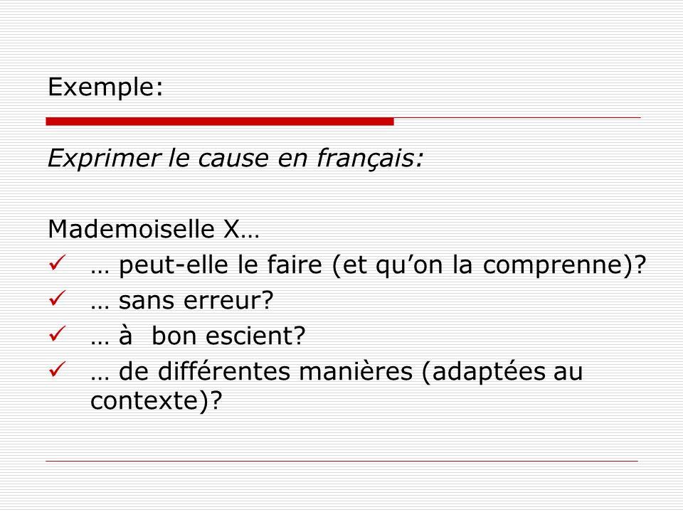 Exemple: Exprimer le cause en français: Mademoiselle X… … peut-elle le faire (et quon la comprenne).